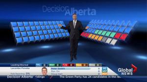Alberta Election 2015: What the Alberta legislature looked like before the election
